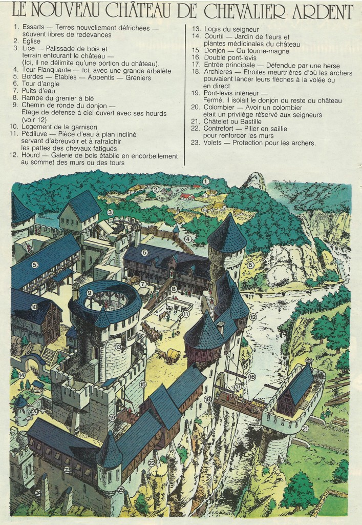 Château Ardent