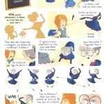 Princesse Libellule n'aime pas les princesses page 47