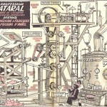 Cataral machine Coeurs Vaillants 1952
