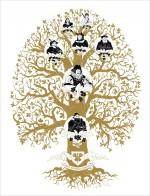 Petit de Hubert et Gatignol arbre généalogique