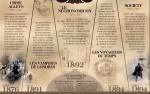 La chronologie du sherlockverse expliquée (Soleil, 2015)