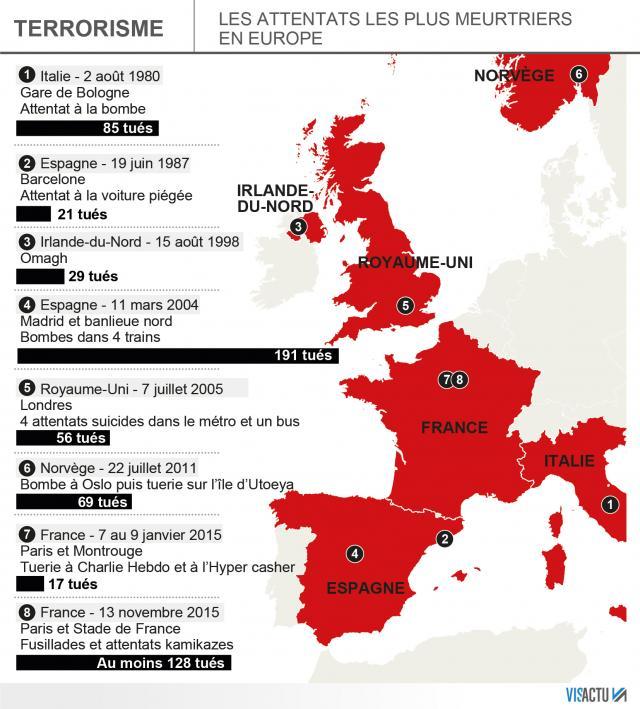 un-des-attentats-les-plus-meurtriers-en-europe