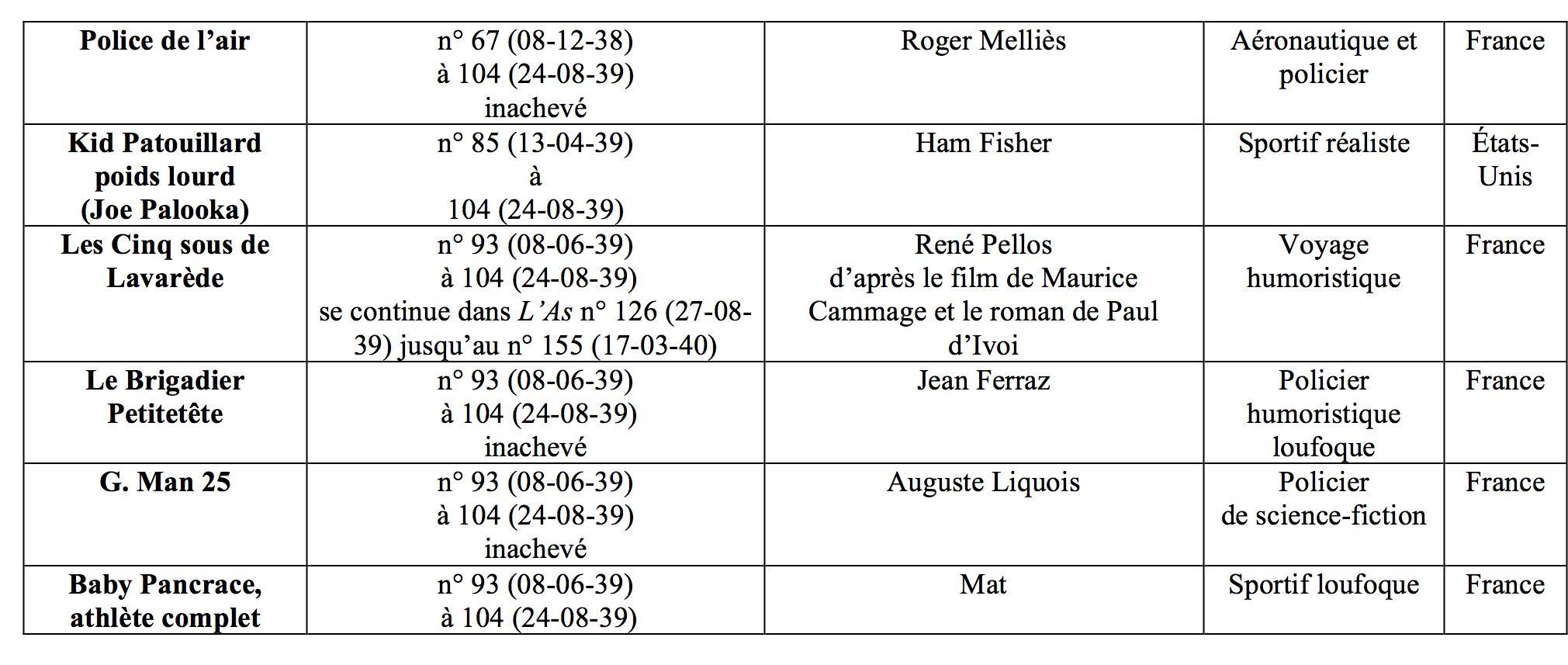TABLEAU-SYNOPTIQUE-DES-BANDES-A-SUIVRE-2