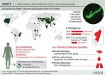 Les zones de foyers naturels de la peste dans le monde contemporain © Radio France / visactu