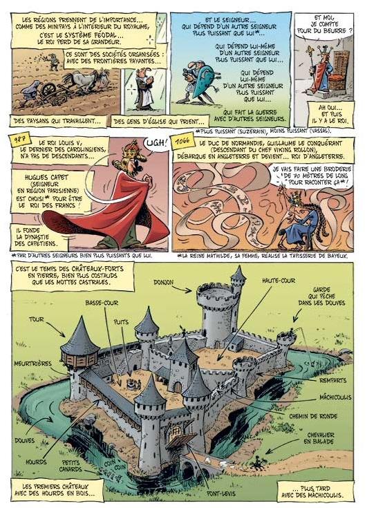 Féodalité et château-fort