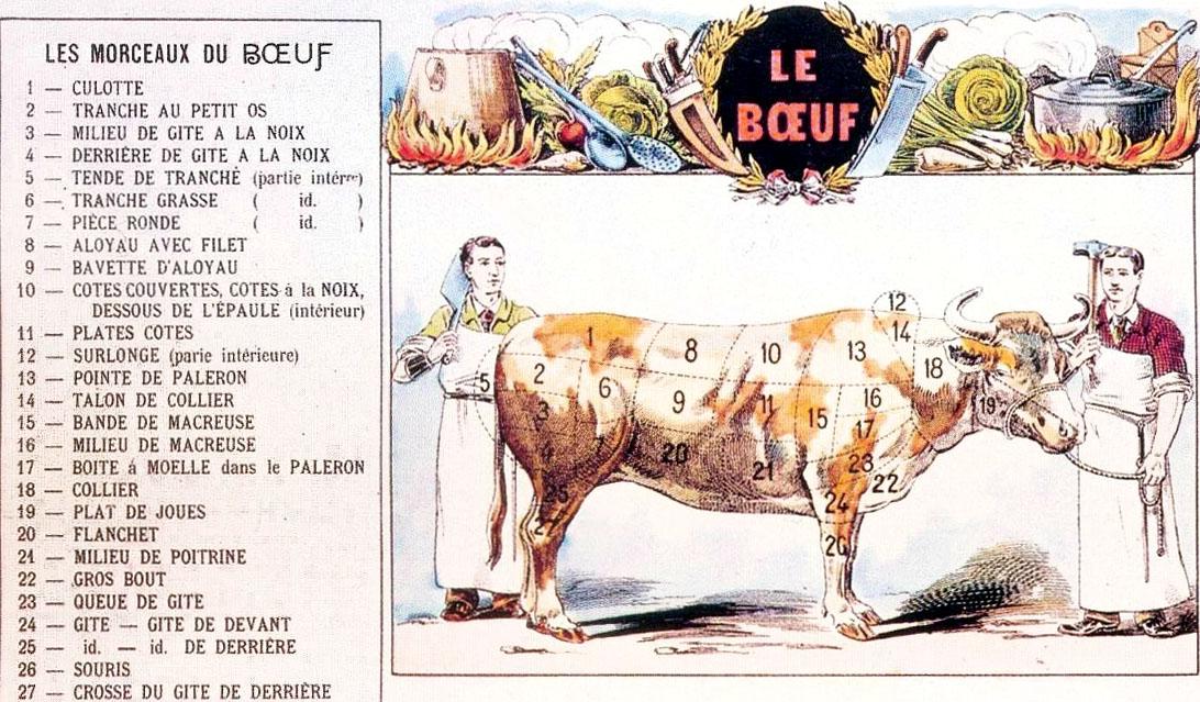 La découpe de bœuf ; affiche du XIXe siècle : l'un des bouchers tient la masse pour étourdir avant la saignée