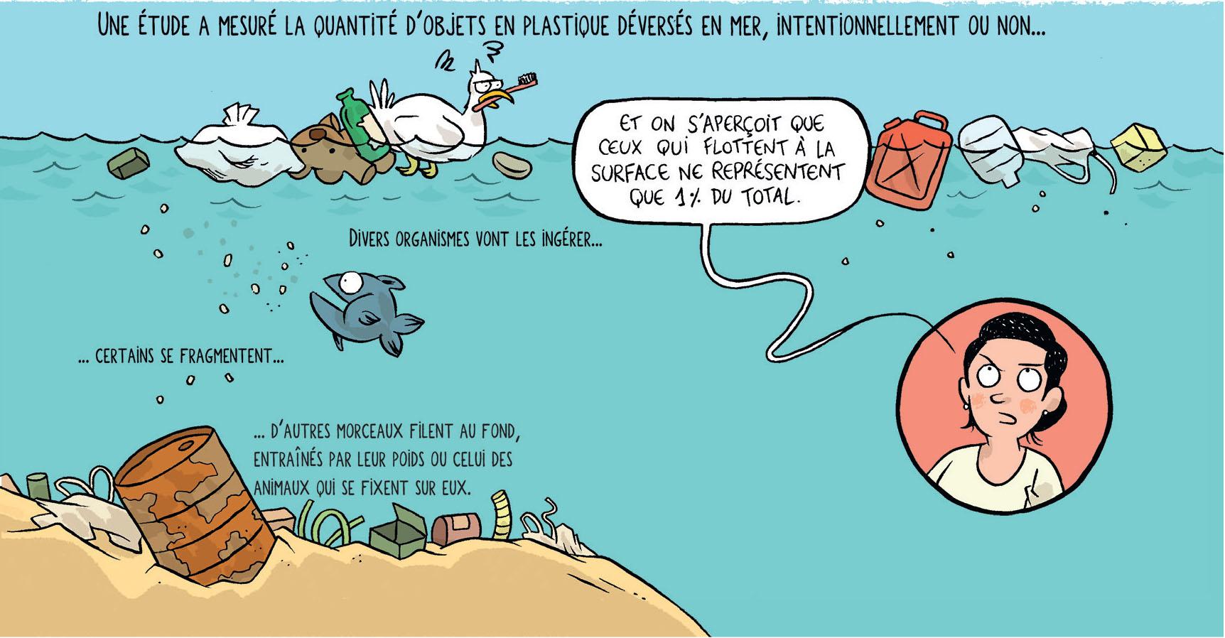 Sciences en bulles Disparition des matières plastiques en mer Fanon Julienne